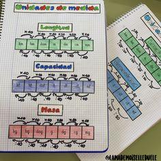 Notebook, Bullet Journal, Iris, Random, Maps, Units Of Measurement, Kids Math, Notebooks, Teachers