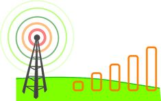 This post will help you read and know about all the best signal boosters which can be used with different cellular service providers like EE, iD etc. Republic Wireless, Smartphone Hacks, Cell Phone Service, Newest Cell Phones, Cell Phone Plans, Lettering, Organic Gardening, Technological Advancement, Signs