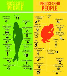 (1) Successful People vs. Unsuccessful People - Digital Nomad - Quora