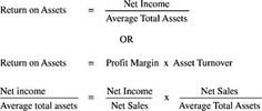 Accounting Principles II: Ratio Analysis