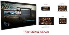 convert iTunes video to Plex Media Server