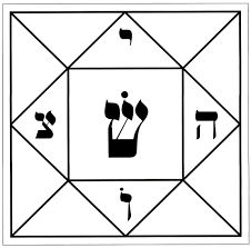 Resultado de imagen para graficos de terapia de respuesta Healing Codes, Sabrina Spellman, Crop Circles, Numerology, Feng Shui, Occult, The Magicians, Namaste, Religion