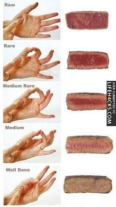 Rule Of Thumb For Cooking Steaks - #Bbq, #Food, #Steak