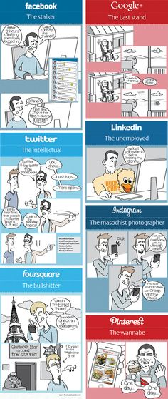 You Are The #SocialMedia You're Using #COMIC