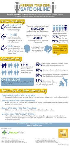 Keeping Your Kids Safe Online For more information about keeping kids safe online, check out our blog at http://info.uknowkids.com/blog/?Tag=internet+safety+for+kids