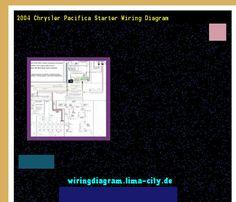 2007 bmw x3 wiring diagrams wiring diagram 185948 amazing wiring rh pinterest com 2005 bmw x3 radio wiring diagram bmw x3 e83 wiring diagram