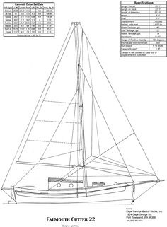 """Falmouth Cutter 22 - Sailplan and Specifications. """"At a dinky 22 feet in length, it stands alongside a select few production pocket cruisers capable of offshore work, immediately we can think of the Dana 24, the Allegra 24 and of course the famous wee Flicka. Like all of these boats, the Falmouth Cutter also has the ability to go to windward at 50 miles an hour up the Interstate on the back of a trailer."""" - Bluewaterboats.org"""