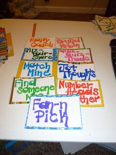 Kagan Stucture Cards- magnets on back for easy use in class daily agenda ASSES Cooperative Learning Strategies, Interactive Learning, Kagen Strategies, Kagan Structures, 3rd Grade Classroom, Classroom Behavior, Building Classroom Community, Kindergarten Stem, First Year Teachers