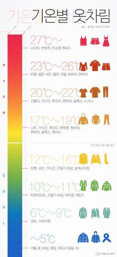 변덕스런 봄 날씨, 뭐 입지? [인포그래픽] #clothes / #Infographic ⓒ 비주얼다이브 무단 복사·전재·재배포 금지