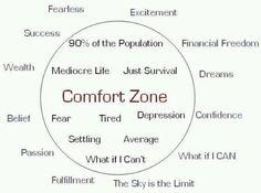 comfortzone.jpg (500×372)