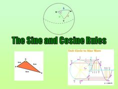 Math Core 2 Lesson Powerpoints - Align with Edexcel textbooks and cover the entire Core 2 course.