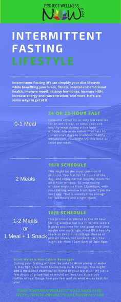Diet Fast - 2 Week Diet - Intermittent Fasting - Infographic - Project Wellness Now A Foolproof, Science-Based System that's Guaranteed to Melt Away All Your Unwanted Stubborn Body Fat in Just 14 Days.No Matter How Hard You've Tried Before! Weight Gain, How To Lose Weight Fast, Losing Weight, Lose Fat, 2 Week Diet, 18 6 Diet, Mental And Emotional Health, Wellness, Fat Loss Diet