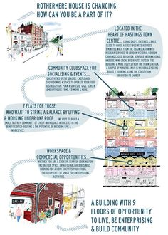 Here's some more information about our project in Hastings