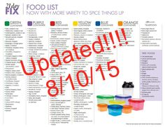 21 Day Fix Food list. Now updated with more variety to spice things up! To download the list, go to www.FitFunTina.com.
