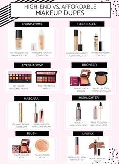 High-End Makeup Dupes: Drogerie Vs. High-End,Makeup Dupes: Drogerie Vs. High-End, Dupe Makeup, Drugstore Makeup Dupes, Lipstick Dupes, Beauty Dupes, Beauty Makeup, Makeup Brushes, Eyeshadow Dupes, Mac Dupes, Makeup Style
