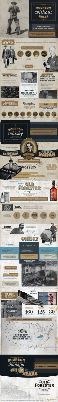 Old Forester #infographic #Food #Wine #Whisky #History
