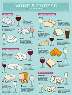 Types of Cheese: Soft Cheese, Hard Cheese, and Blue Cheese Explained Wine Cheese Pairing, Wine And Cheese Party, Cheese Pairings, Wine Tasting Party, Wine Parties, Wine Pairings, Cheese And Wine Tasting, Food Pairing, Charcuterie Recipes