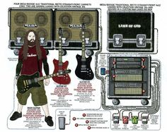 randy rhoads guitar rig from the 1981 diary of a madman. Black Bedroom Furniture Sets. Home Design Ideas