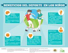 El beneficio del deporte en los niños