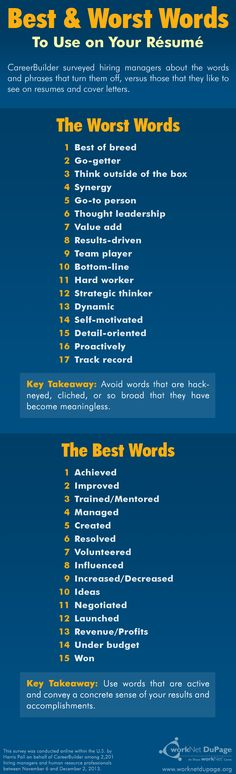Great action words (verbs) for your resume DESIGN Resumes - action words for resumes