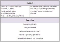 "English phrases to say ""thank you"" - learn English,vocabulary"
