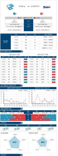 스포츠토토 분석 [NPB] 7월 05일 야구분석픽 주니치 vs 야쿠르트 ★토토군 분석픽★