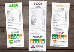 Hayden Peek tackles obesity with supermarket receipt graphics