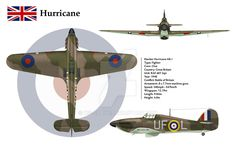 Hurricane GB 601 Sqn by Claveworks on DeviantArt Navy Aircraft, Military Aircraft, Hurricane Plane, Spitfire Supermarine, Hawker Hurricane, Aircraft Painting, Ww2 Planes, Battle Of Britain, Royal Air Force