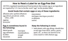 Downloadable info sheets from a great, reliable site dedicated to food allergy research and education (www.foodallergy.org).  In-depth looks at several common food allergens, providing guidance for avoiding these ingredients and help identifying allergens when reading INGREDIENT LABELS.