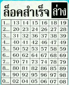 Winning Lottery Numbers, Lotto Numbers, Winning Numbers, Lottery Strategy, Lottery Tips, Lotto Winners, Lotto Results, Kalyan Tips, Online Lottery