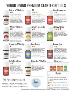 Young Living Premium Starter Kit Essential Oils | Click on image on website for…