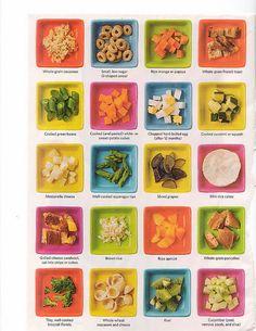 Finger Food Article