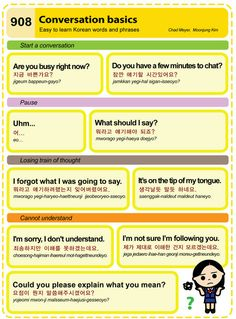 908-Conversation basics (1). Easy to Learn Korean