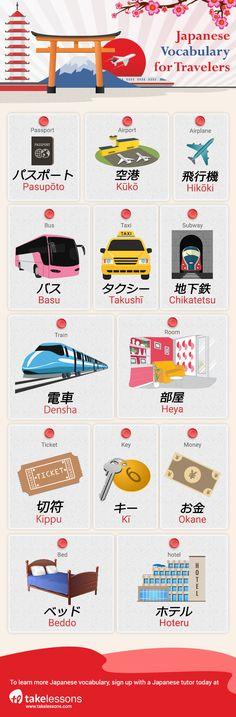 Japanese vocabulary for travelers