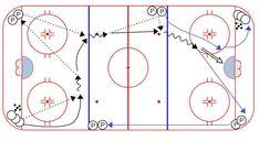 Hockey Drills – Weiss Tech Hockey Drills and Skills Passing Drills, Hockey Drills, Hockey Training, Ice Hockey, Coaching, Tech, Storage, Sports, Slate