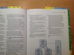 Handy MoP manual supporting tabs (stickers), a helping aid to pass your MoP (Management of Portfolio's)practitioner exam