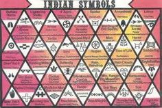 Interested in Native American love symbols? Read on to discover some of the most popular love symbols from the Native American culture… Native American Cherokee Symbols, Native Symbols, Indian Symbols, Symbols And Meanings, Love Symbols, Sacred Symbols, Indian Tribes, Tribal Symbols, Unique Symbols