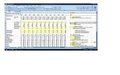 Department Budget Template Excel appeals for 1107 samples