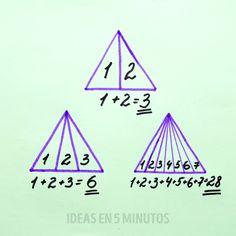 Maths Puzzles, Math Worksheets, Math Resources, Math Activities, Math For Kids, Fun Math, Cool Math Tricks, Maths Tricks, Math Formula Chart