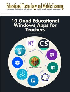 Free resource of educational web tools, century skills, tips and tutorials on how teachers and students integrate technology into education Apps For Teachers, Education Quotes For Teachers, Quotes For Students, Kids Education, Educational Websites, Educational Technology, Educational Crafts, Professor, Study Apps