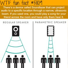 Soundlazer - WTF fun facts - http://thisissnews.com/soundlazer-wtf-fun-facts/