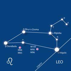 12 constelaciones para localizar a simple vista en el cielo nocturno: Leo