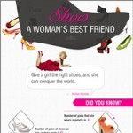 Shoes - A Women's Best Friend (Infographic)