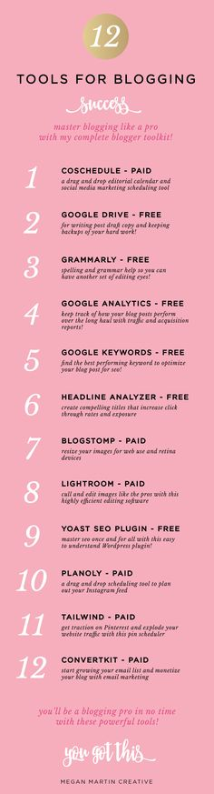 the best tools for blogging success you need now on Megan Martin Creative, blogger tips, wordpress blog, seo tips, blogstomp, coschedule, yoast, lightroom, google keyword planner, google adwords for blogging, grammarly, writing blog posts, tips for bloggers