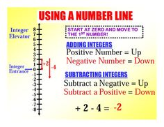 adding and subtracting intergers rules   ... Math Problems: Adding and Subtracting Positive and Negative Integers