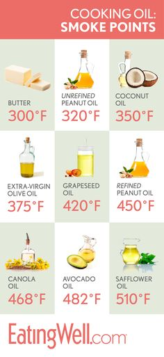 Cooking Tips Cooking Oils Smoke Point Guide Healthy Oils, Healthy Recipes, Healthy Cooking Oil, Avocado Oil Cooking, Best Cooking Oil, Veg Recipes, Burger Recipes, Light Recipes, Gastronomia