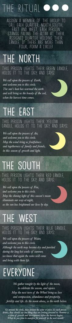 Ancient Wisdoms full moon ritual with chant and candle lighting instructions for north, south, east, and west.