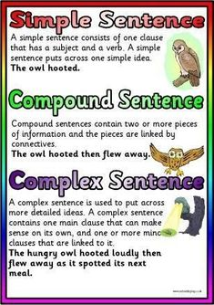Free types of sentences poster, print and view today! English Teaching Resources, Teaching English Grammar, Primary Teaching, English Vocabulary Words, Grammar Lessons, English Language Learning, Teaching Writing, Primary Education, Language Arts