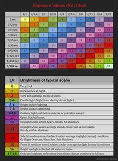 http://easy-exposure.com/wp-content/uploads/2012/06/light-metering-033.jpg