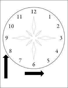 clock templates - Google Search